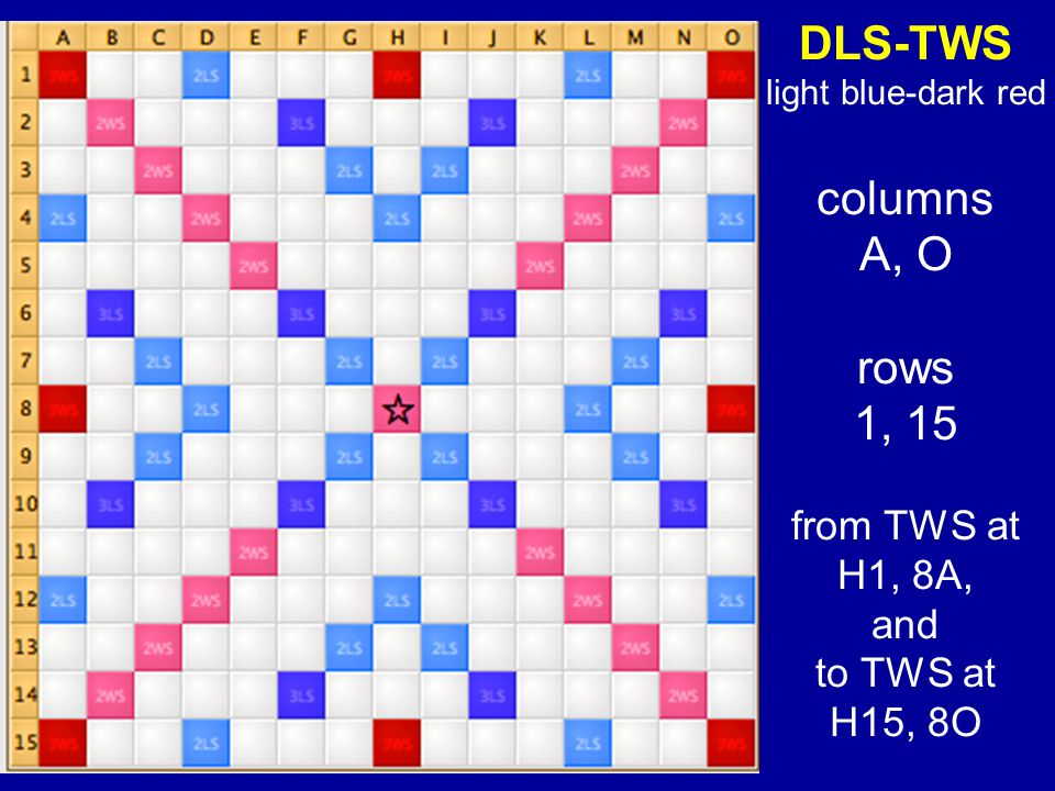 DLS-TWS light blue-dark red columns A, O rows 1, 15 from TWS at H1, 8A, and to TWS at H15, 8O