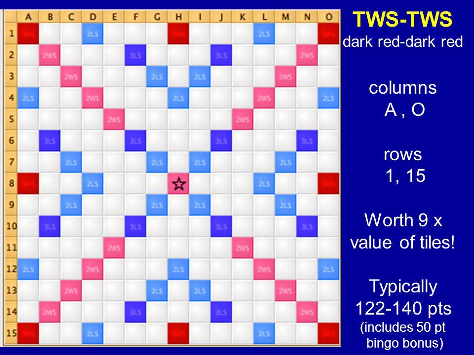 TWS-TWS dark red-dark red columns A, O rows 1, 15 Worth 9 x value of tiles! Typically 122-140 pts (includes 50 pt bingo bonus)