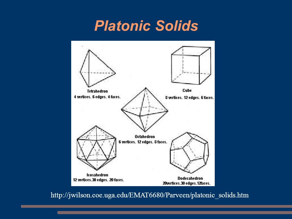 Platonic Solids http://jwilson.coe.uga.edu/EMAT6680/Parveen/platonic_solids.htm