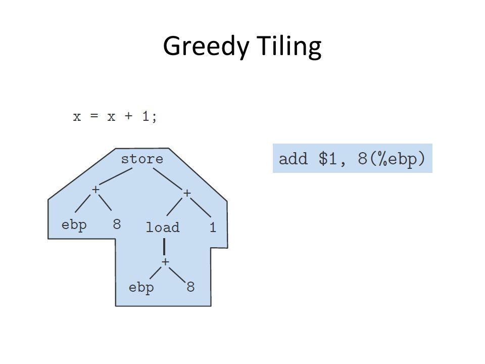 Greedy Tiling