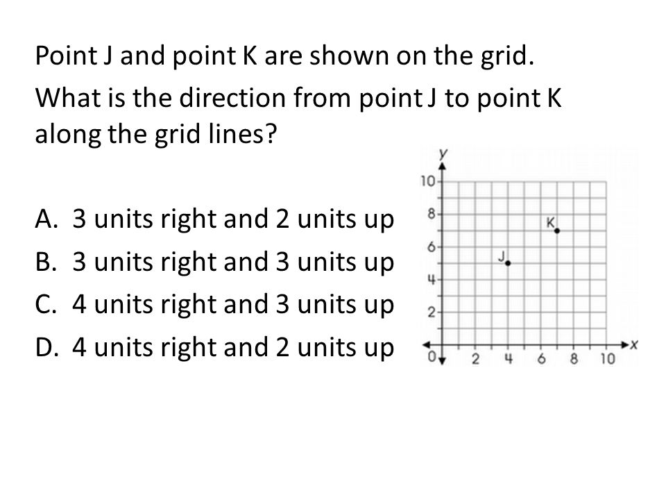 Point J and point K are shown on the grid. What is the direction from point J to point K along the grid lines? A.3 units right and 2 units up B.3 unit