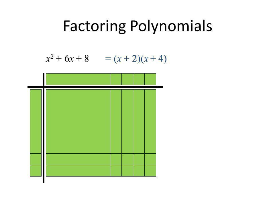 Factoring Polynomials x 2 + 6x + 8 = (x + 2)(x + 4)