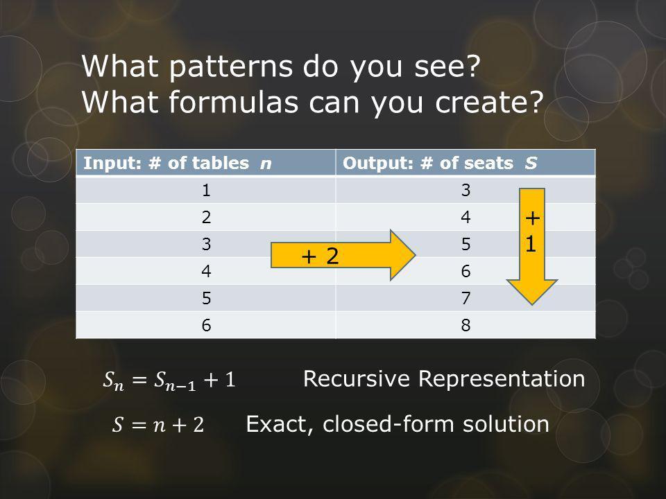 Which pattern/formula do we desire?