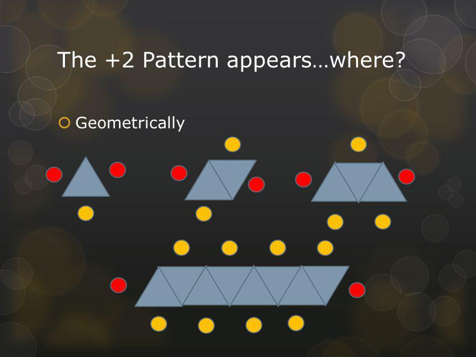 The +2 Pattern appears…where Geometrically