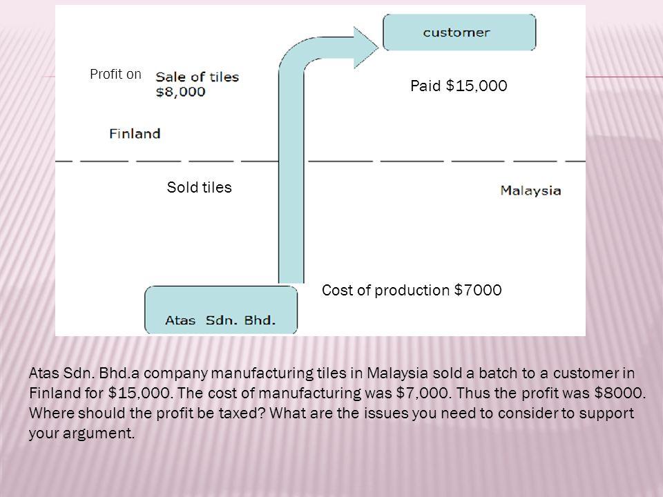 2 Atas Sdn Bhd ( Branch ) ------------------------------------------------------------------------------------- Finland Malaysia Atas Sdn.