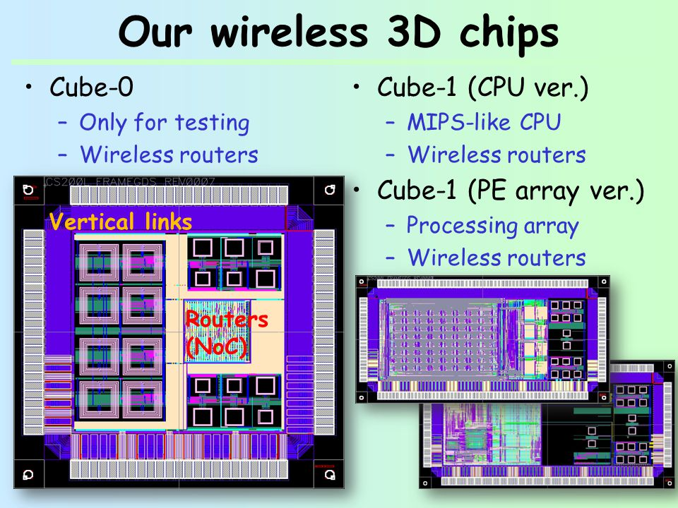 Our wireless 3D chips Cube-0 –Only for testing –Wireless routers Cube-1 (CPU ver.) –MIPS-like CPU –Wireless routers Cube-1 (PE array ver.) –Processing array –Wireless routers Routers (NoC) Vertical links