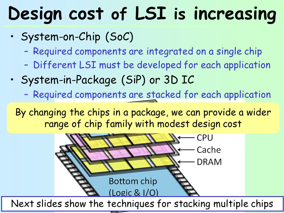 Design cost of LSI is increasing System-on-Chip (SoC) –Required components are integrated on a single chip –Different LSI must be developed for each application System-in-Package (SiP) or 3D IC –Required components are stacked for each application Next slides show the techniques for stacking multiple chips By changing the chips in a package, we can provide a wider range of chip family with modest design cost