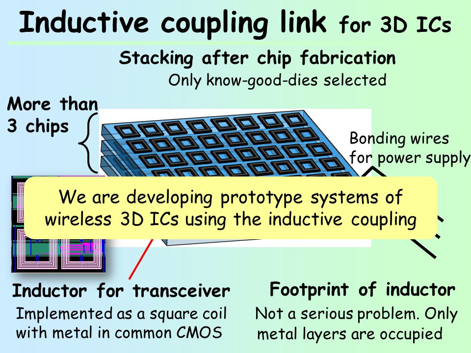 Inductive coupling link for 3D ICs Stacking after chip fabrication Only know-good-dies selected More than 3 chips Bonding wires for power supply Inductor for transceiver Implemented as a square coil with metal in common CMOS Not a serious problem.
