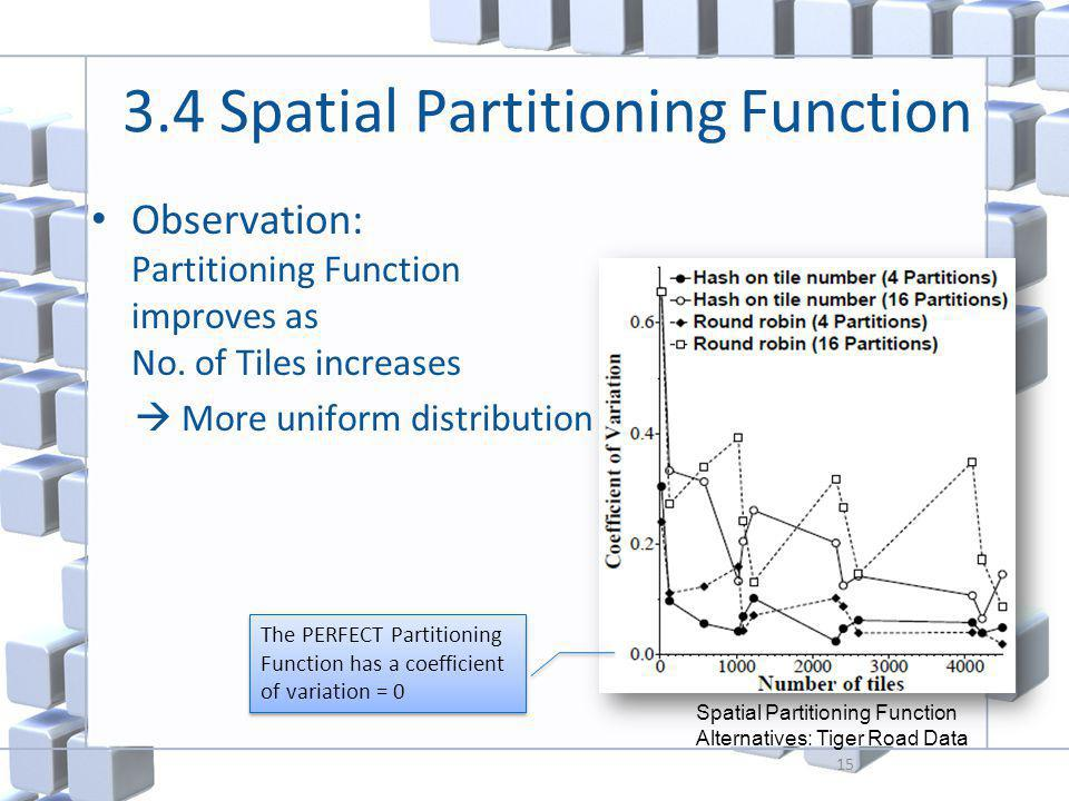 3.4 Spatial Partitioning Function Observation: Partitioning Function improves as No.