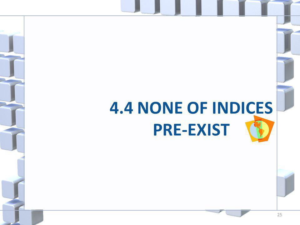 4.4 NONE OF INDICES PRE-EXIST 25