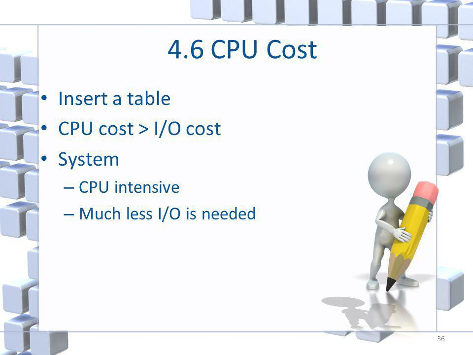 4.6 CPU Cost Insert a table CPU cost > I/O cost System – CPU intensive – Much less I/O is needed 36