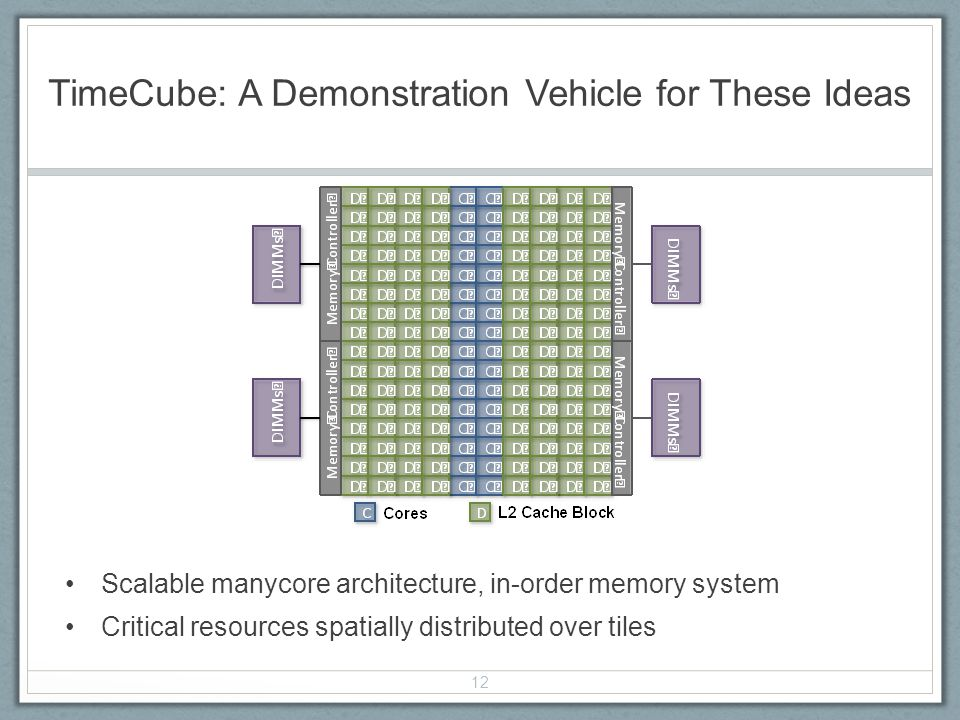 TimeCube: A Demonstration Vehicle for These Ideas Scalable manycore architecture, in-order memory system Critical resources spatially distributed over tiles 12