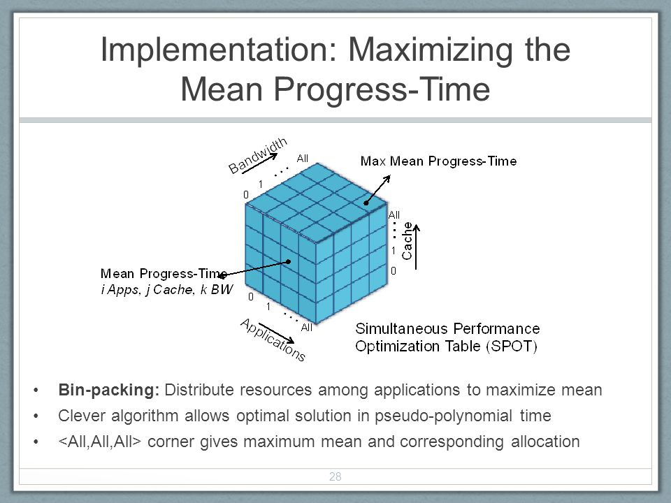 Implementation: Maximizing the Mean Progress-Time Bin-packing: Distribute resources among applications to maximize mean Clever algorithm allows optimal solution in pseudo-polynomial time corner gives maximum mean and corresponding allocation 28