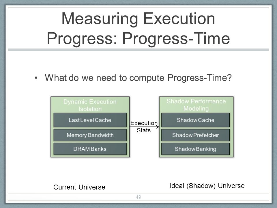 Measuring Execution Progress: Progress-Time What do we need to compute Progress-Time.