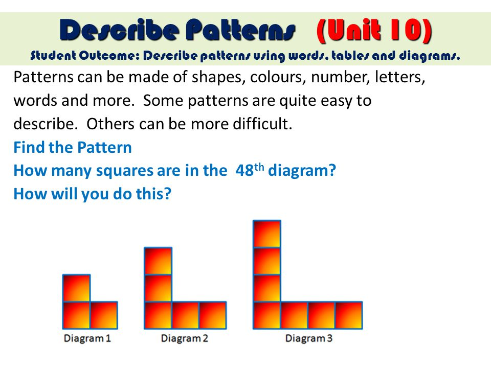 Describe Patterns (Unit 10) Describe Patterns (Unit 10) Student Outcome: Describe patterns using words, tables and diagrams.