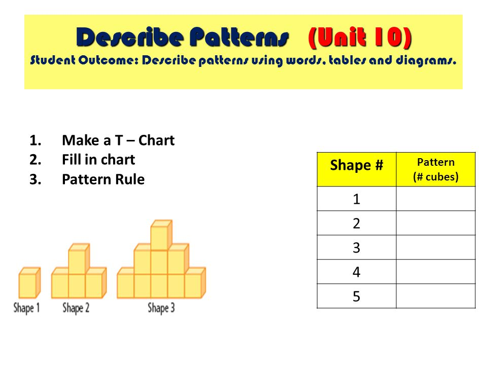 Describe Patterns (Unit 10) Describe Patterns (Unit 10) Student Outcome: Describe patterns using words, tables and diagrams. 1.Make a T – Chart 2.Fill