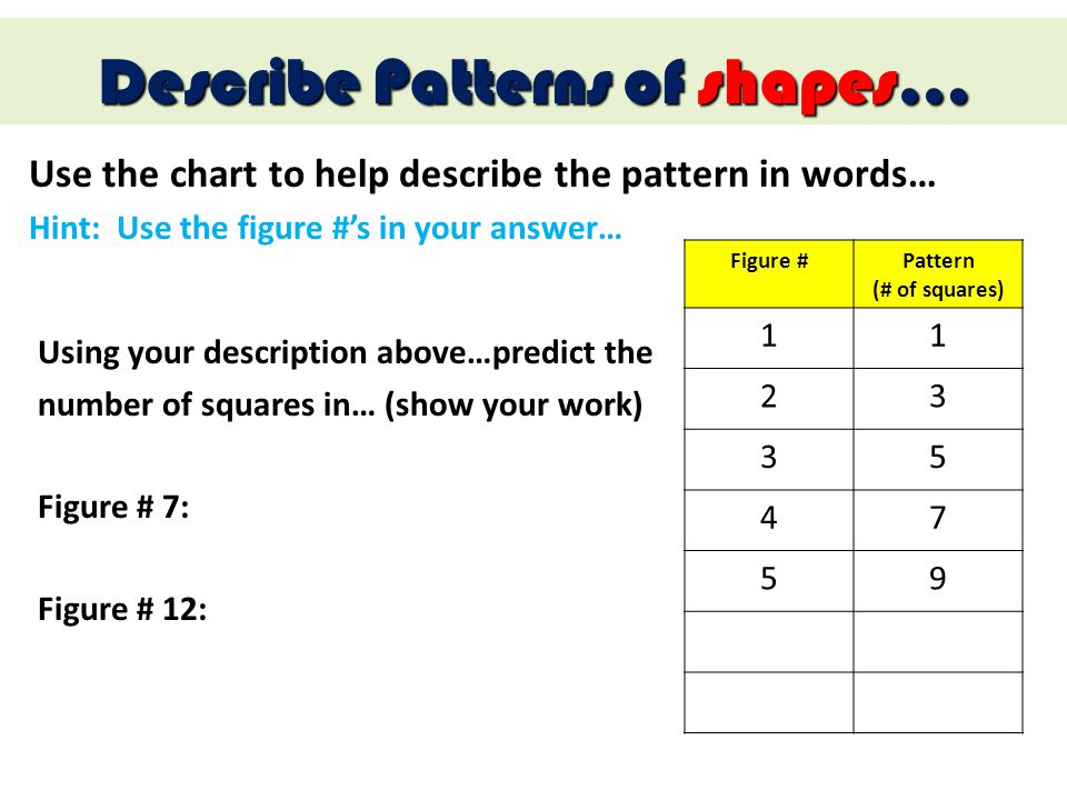Find the pattern of ninths changed to decimals.