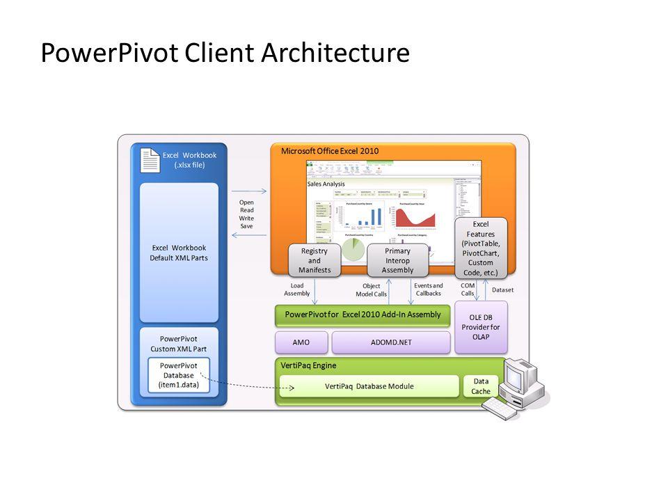 PowerPivot Client Architecture