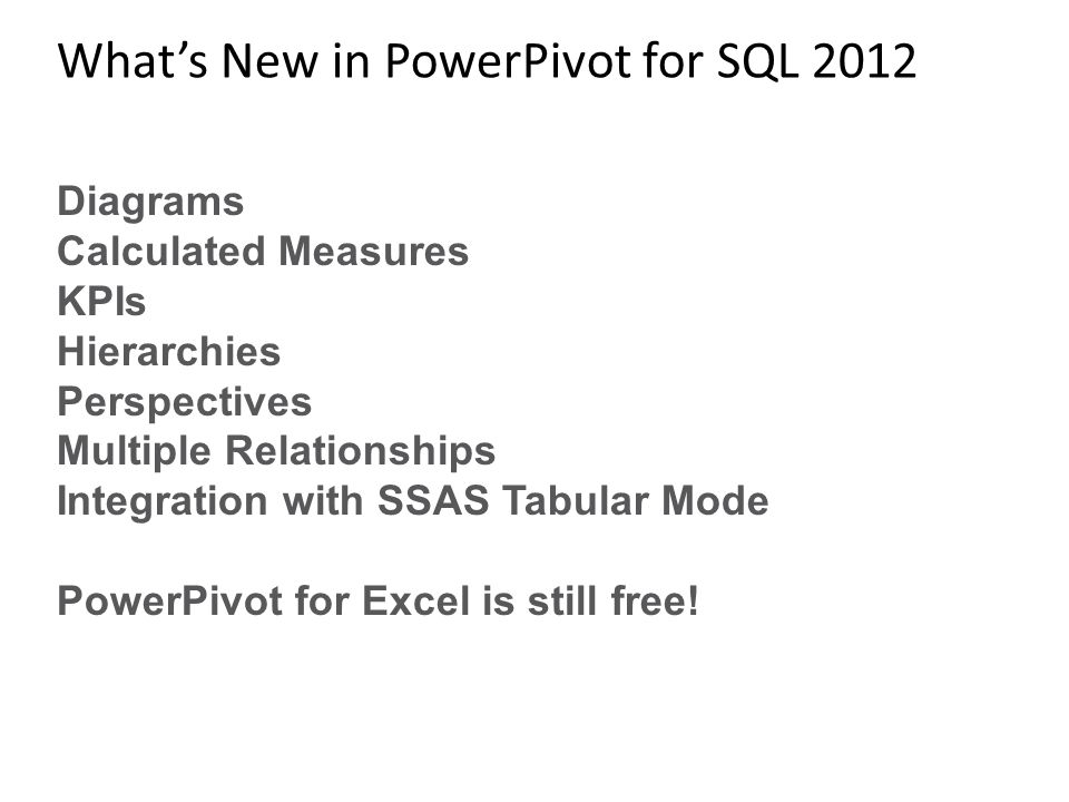 Whats New in PowerPivot for SQL 2012 Diagrams Calculated Measures KPIs Hierarchies Perspectives Multiple Relationships Integration with SSAS Tabular M