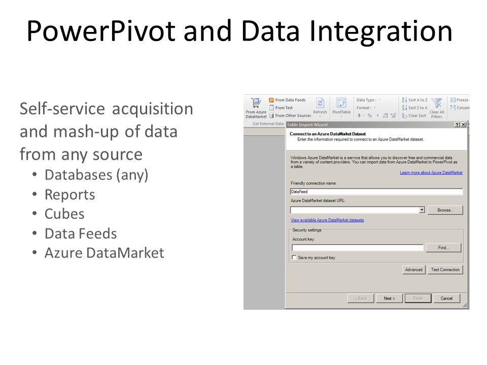 PowerPivot and Data Integration Self-service acquisition and mash-up of data from any source Databases (any) Reports Cubes Data Feeds Azure DataMarket