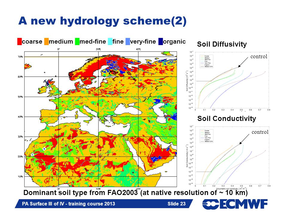 Slide 23 PA Surface III of IV - training course 2013 Slide 23 A new hydrology scheme(2) Dominant soil type from FAO2003 (at native resolution of ~ 10
