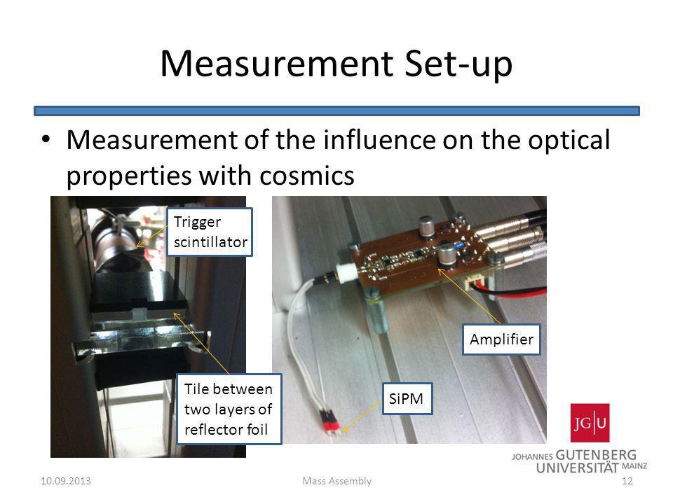 Measurement Set-up Measurement of the influence on the optical properties with cosmics 1210.09.2013 Amplifier SiPM Trigger scintillator Tile between t