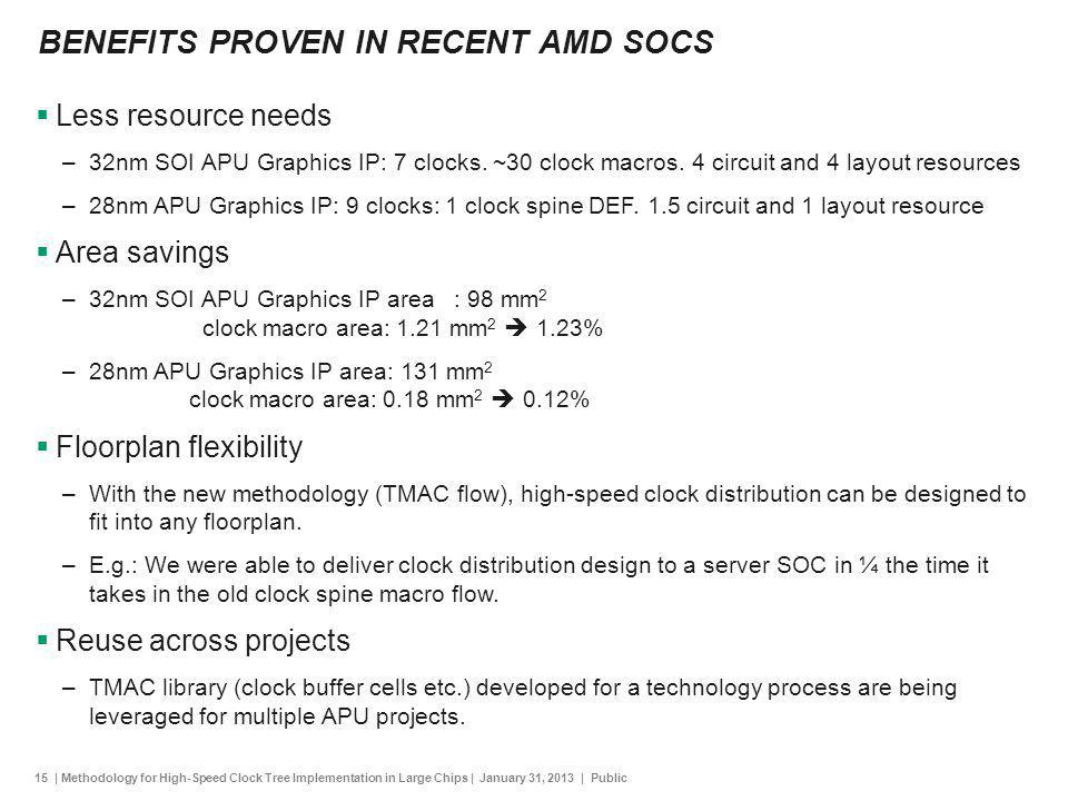15 | Methodology for High-Speed Clock Tree Implementation in Large Chips | January 31, 2013 | Public BENEFITS PROVEN IN RECENT AMD SOCS Less resource