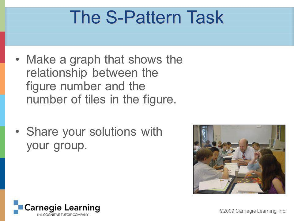 ©2009 Carnegie Learning, Inc. The S-Pattern Task Make a graph that shows the relationship between the figure number and the number of tiles in the fig