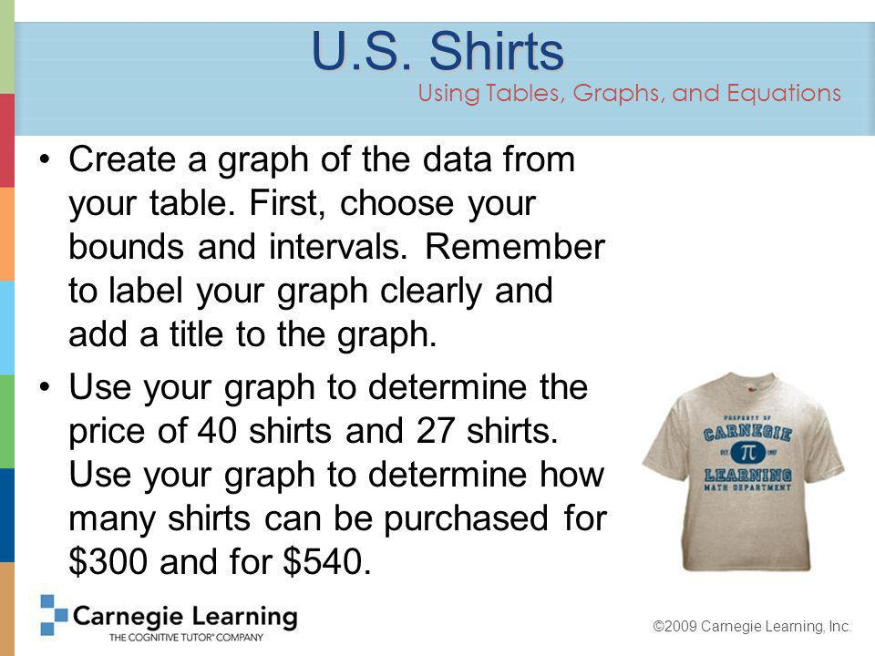 ©2009 Carnegie Learning, Inc.Write an algebraic equation for the problem situation.