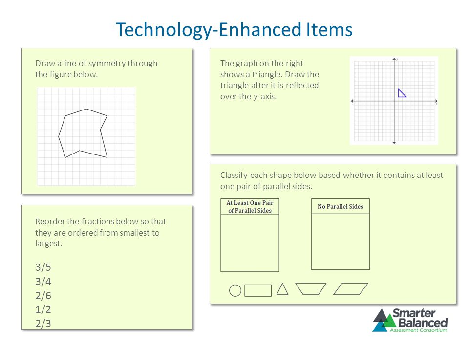 Technology-Enhanced Items Draw a line of symmetry through the figure below. The graph on the right shows a triangle. Draw the triangle after it is ref