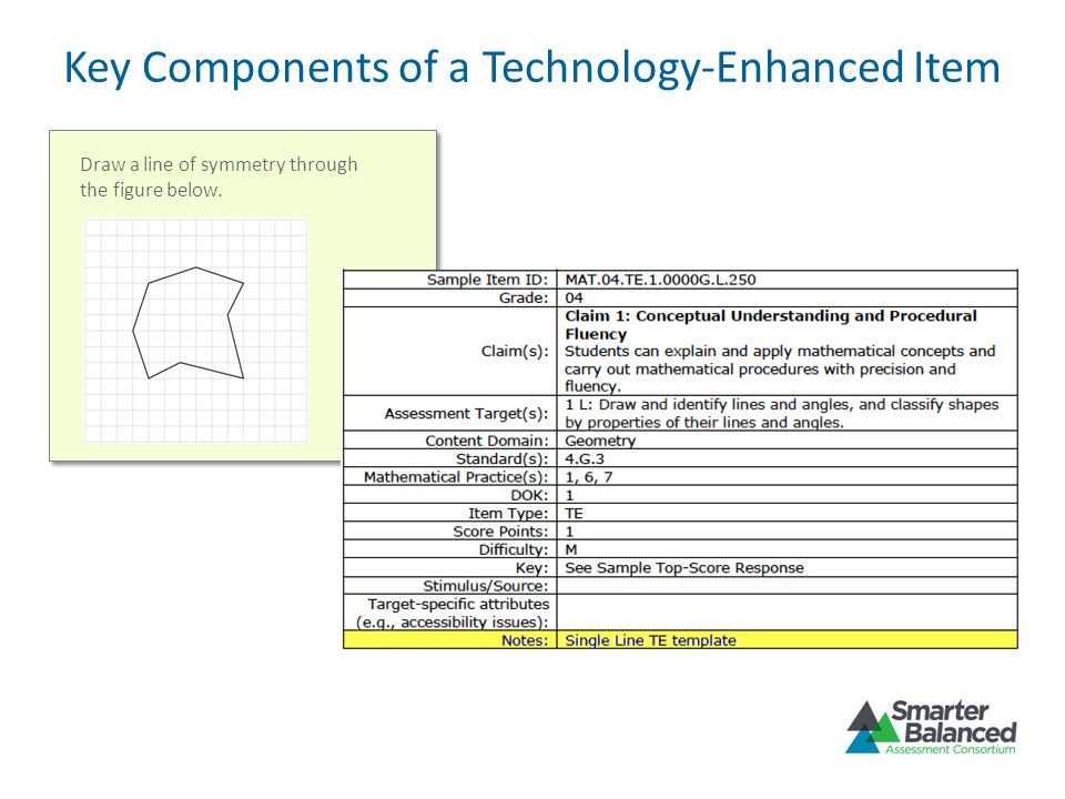 Draw a line of symmetry through the figure below. Key Components of a Technology-Enhanced Item