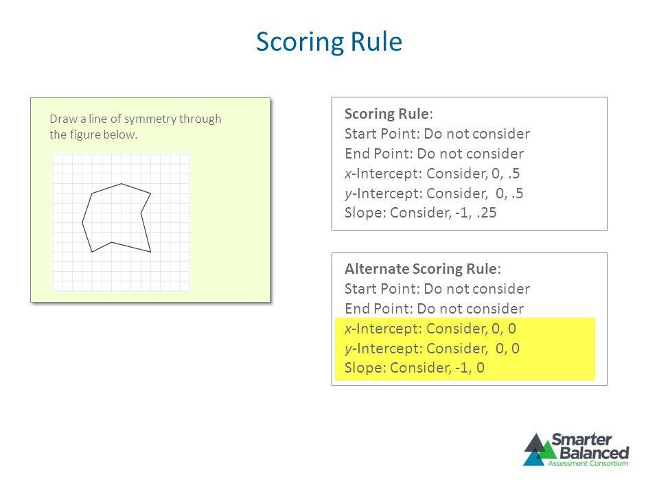 Scoring Rule Draw a line of symmetry through the figure below. Scoring Rule: Start Point: Do not consider End Point: Do not consider x-Intercept: Cons