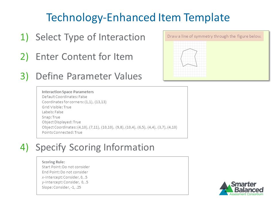 Technology-Enhanced Item Template 1)Select Type of Interaction Draw a line of symmetry through the figure below. 2)Enter Content for Item 4)Specify Sc