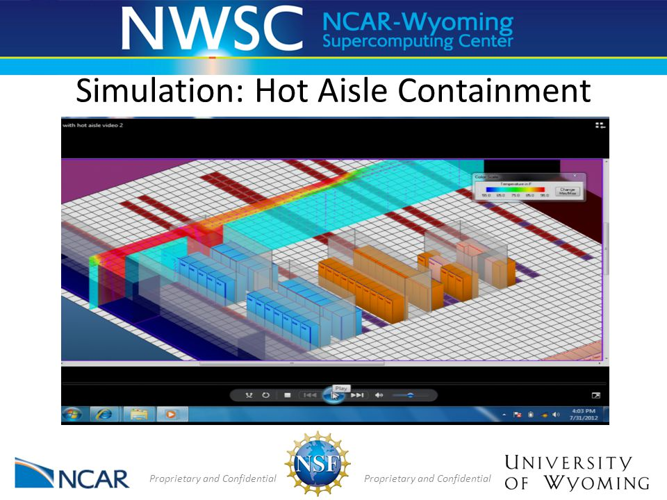 Simulation: Hot Aisle Containment Proprietary and Confidential