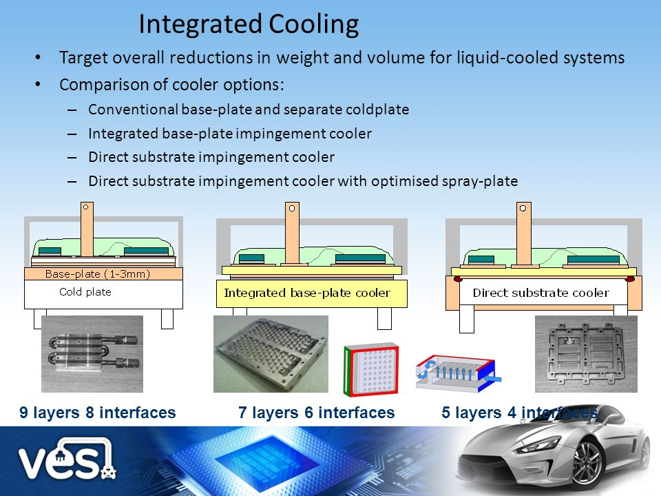 Integrated Cooling Target overall reductions in weight and volume for liquid-cooled systems Comparison of cooler options: – Conventional base-plate an