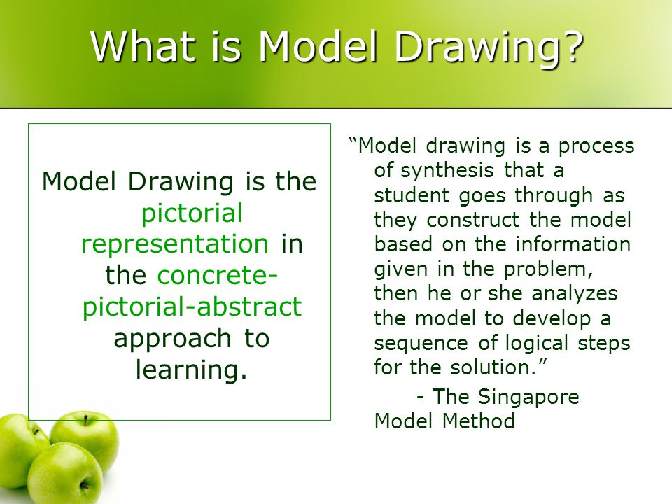 What is Model Drawing.