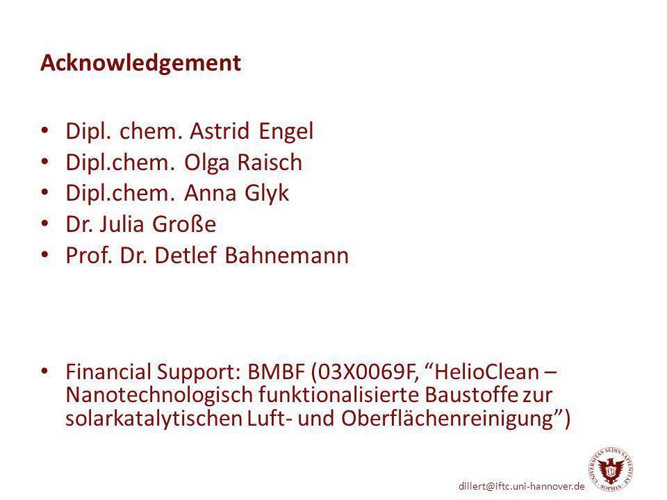 dillert@iftc.uni-hannover.de Acknowledgement Dipl. chem. Astrid Engel Dipl.chem. Olga Raisch Dipl.chem. Anna Glyk Dr. Julia Große Prof. Dr. Detlef Bah