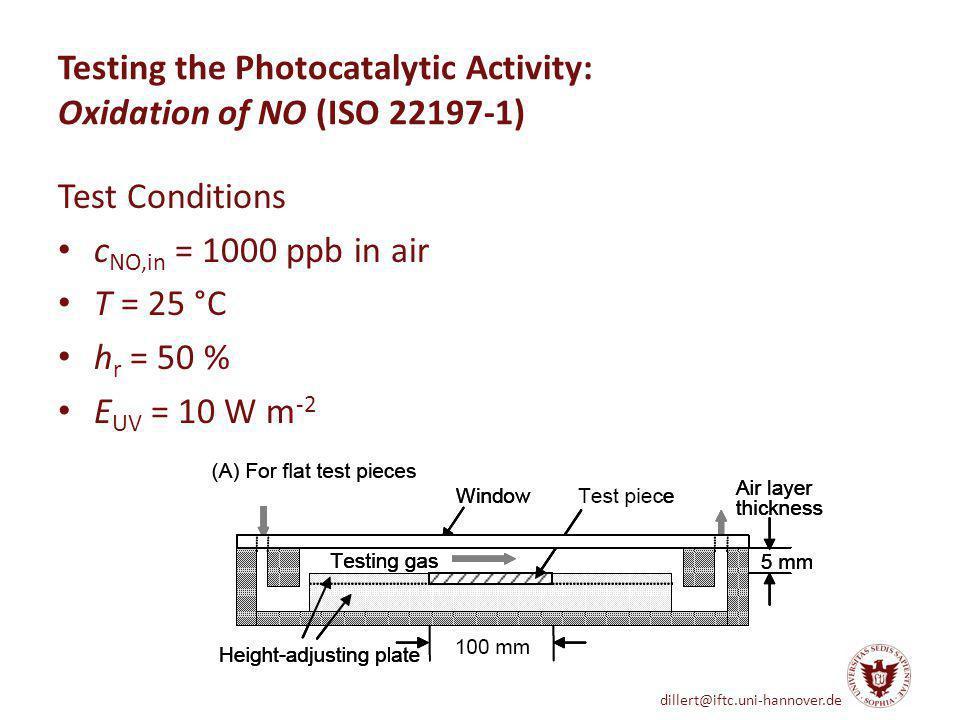 dillert@iftc.uni-hannover.de Photocatalytic NO Oxidation