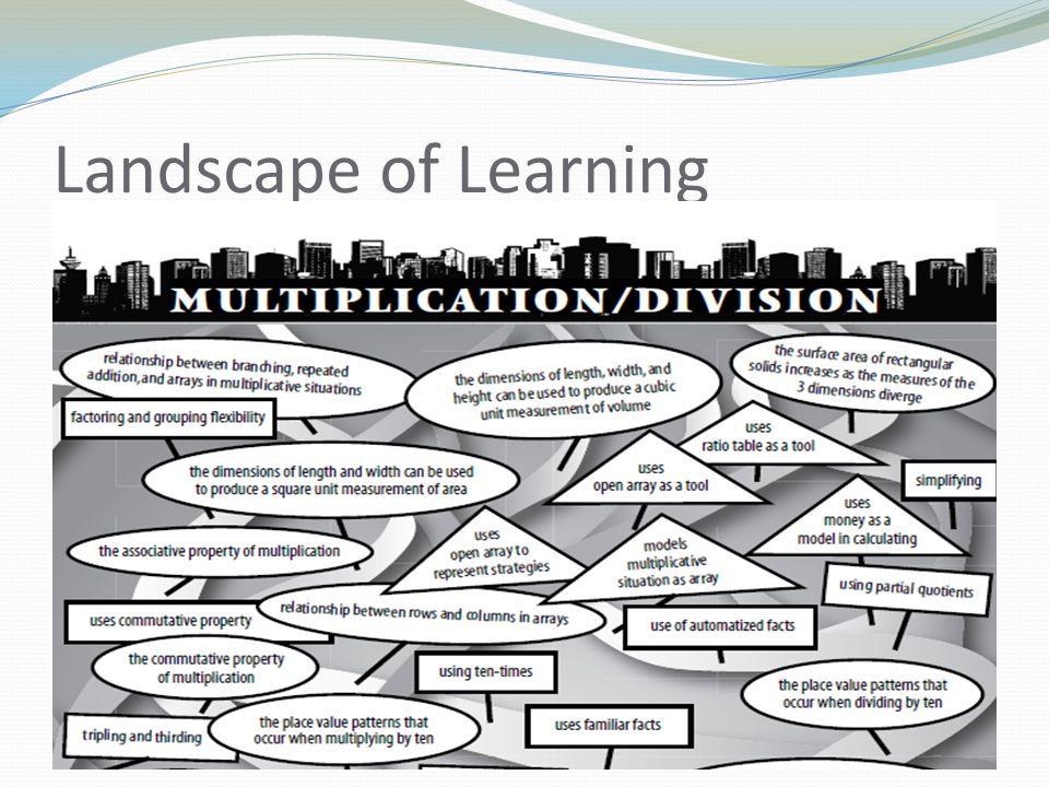 Landscape of Learning