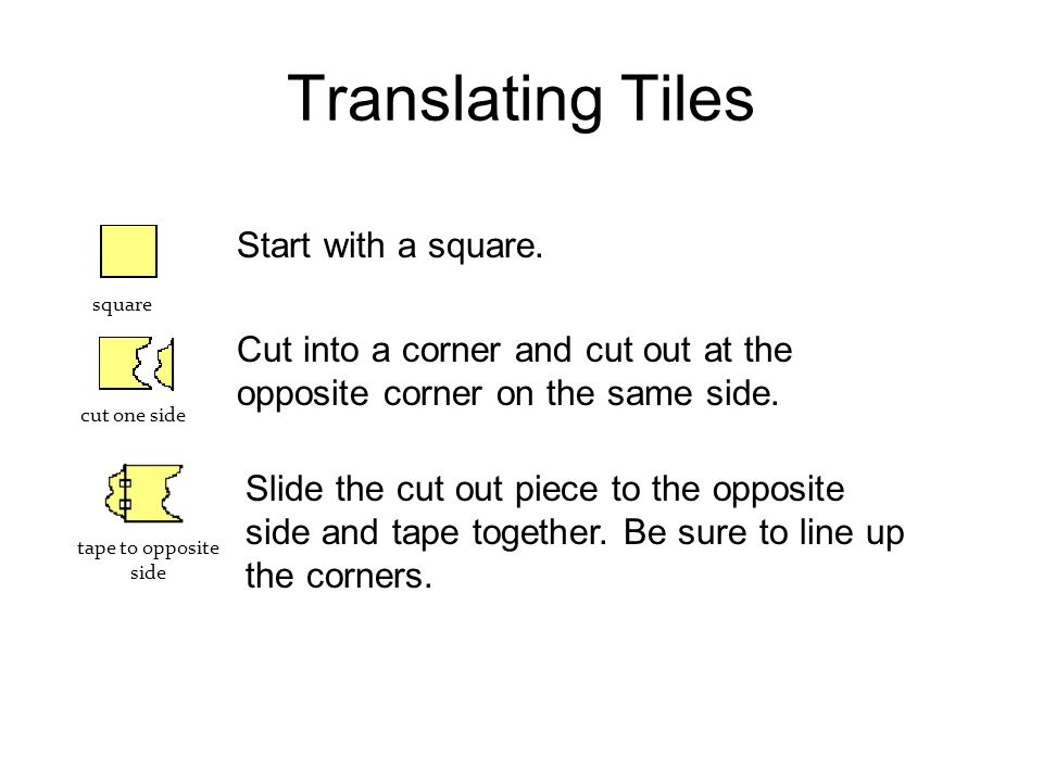 Translating Tiles Cut into a corner on one of the remaining uncut sides, and cut out at the opposite corner on the same side.