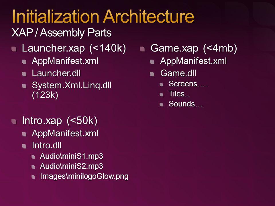 Launcher.xap (<140k) AppManifest.xmlLauncher.dll System.Xml.Linq.dll (123k) Intro.xap (<50k) AppManifest.xmlIntro.dllAudio\miniS1.mp3Audio\miniS2.mp3Images\minilogoGlow.png Game.xap (<4mb) AppManifest.xmlGame.dllScreens….Tiles..Sounds…