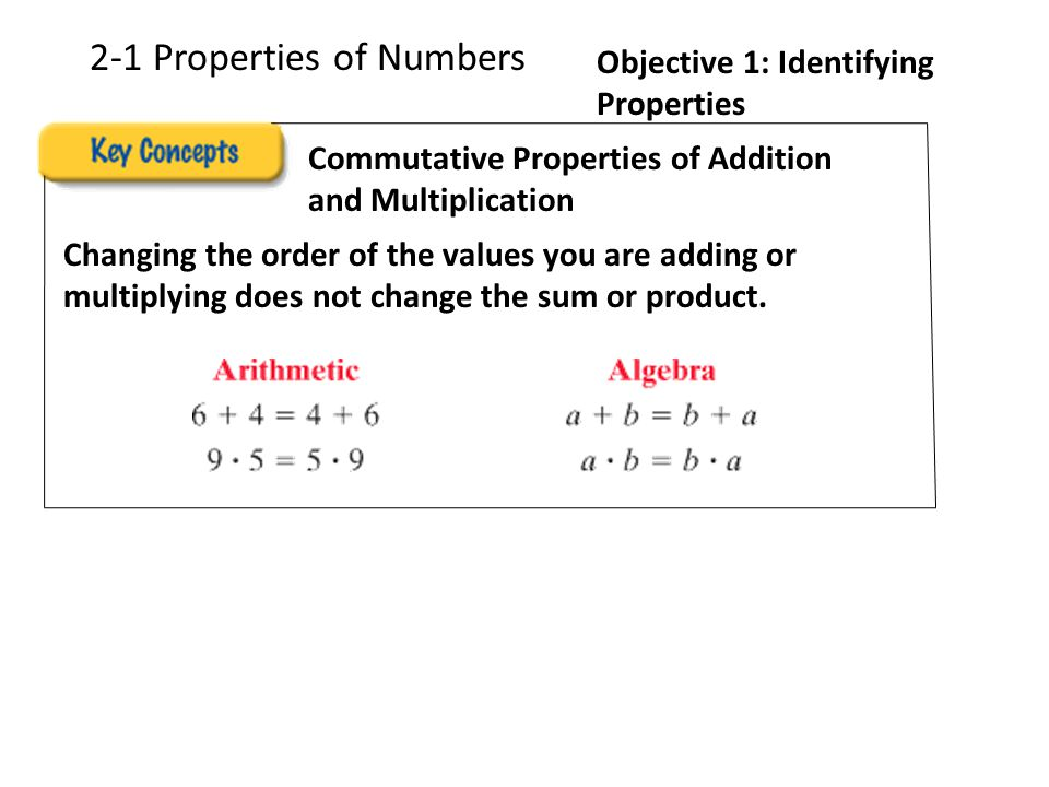 Associative Properties of Addition and Multiplication Changing the grouping of the values you are adding or multiplying does not change the sum or product.