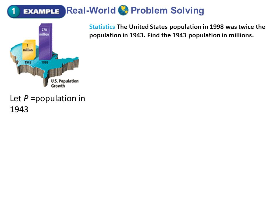 Real-World Problem Solving Statistics The United States population in 1998 was twice the population in 1943. Find the 1943 population in millions. Let