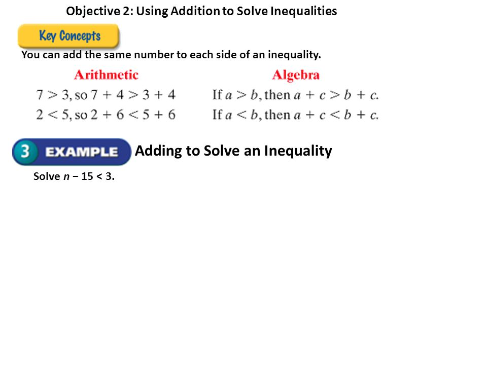 Objective 2: Using Addition to Solve Inequalities You can add the same number to each side of an inequality. Adding to Solve an Inequality Solve n 15