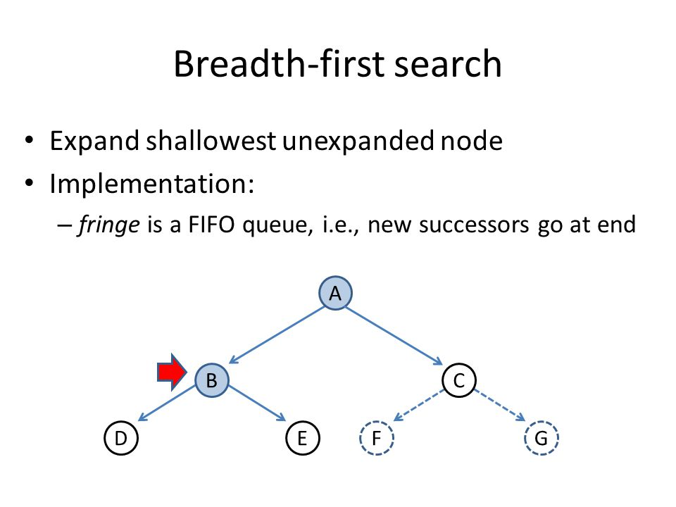 Informed search Idea: give the algorithm hints about the desirability of different states – Use an evaluation function to rank nodes and select the most promising one for expansion Greedy best-first search A* search
