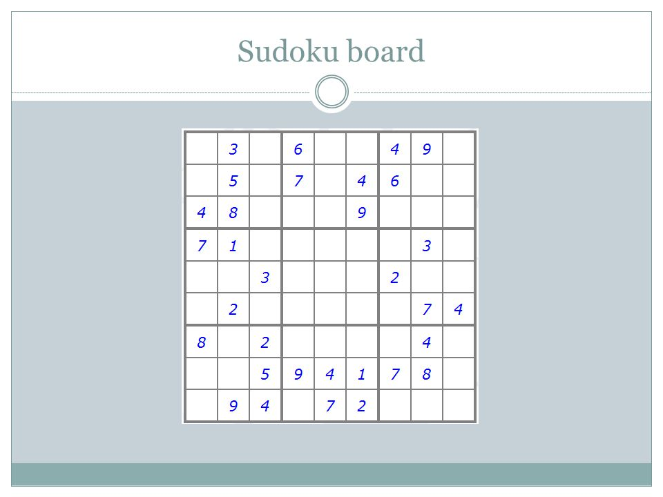 Sudoku Solving Heuristic In this Sudoku board example we choice our closest number to the start state which is 3 H=[(R z - (F s ± 1)) * (C z - (F s ± 1)] R z is the row tile being checked against the number picked C z is the column tile being checked against the number picked.