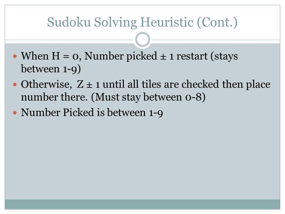 Sudoku Example of Heuristic