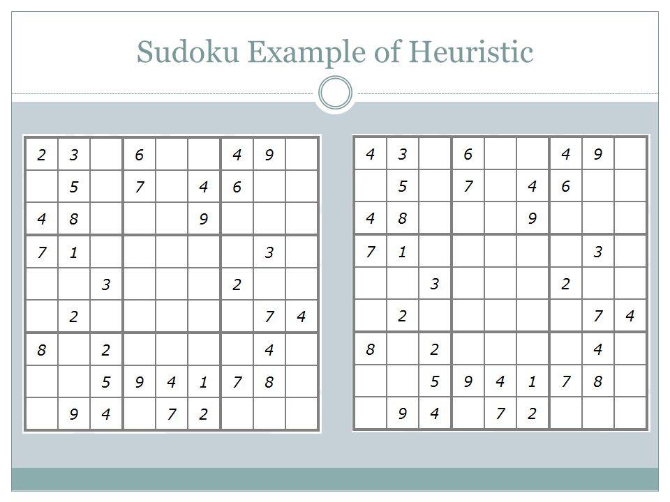 Sudoku Example of Heuristic