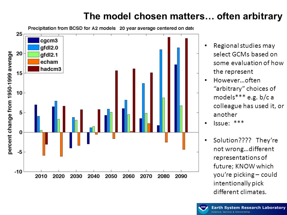 The model chosen matters… often arbitrary Regional studies may select GCMs based on some evaluation of how the represent However…often arbitrary choices of models*** e.g.