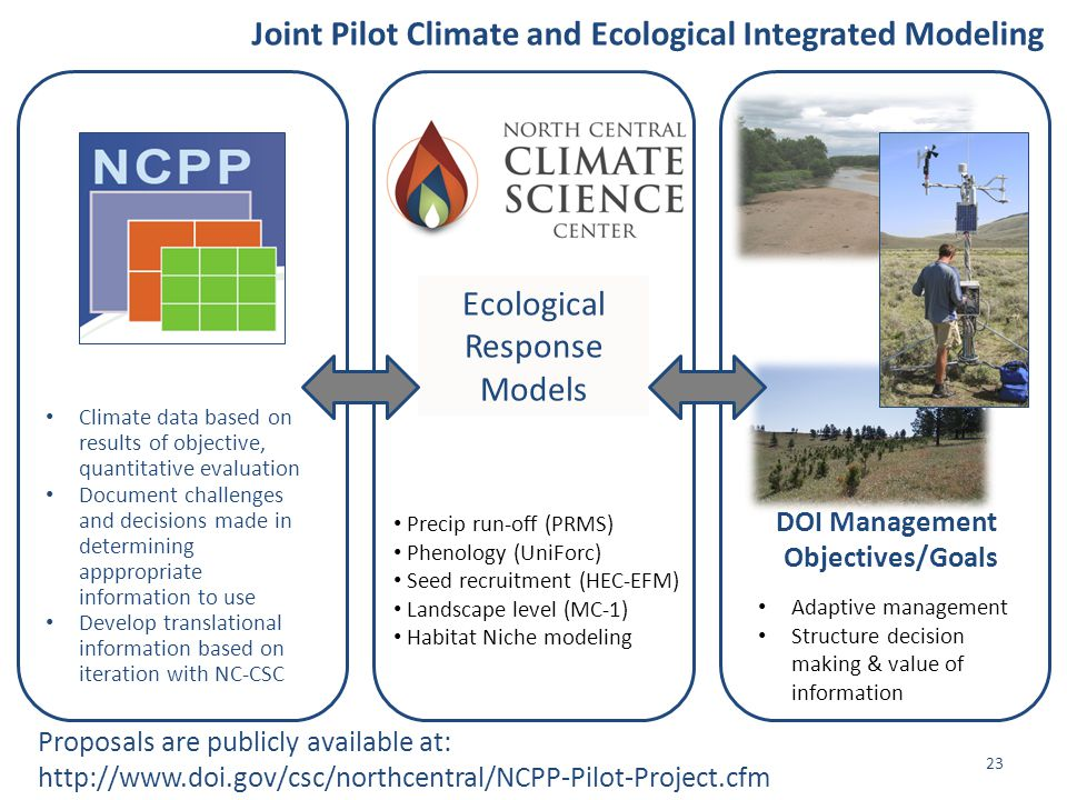 Ecological Response Models DOI Management Objectives/Goals Climate data based on results of objective, quantitative evaluation Document challenges and decisions made in determining apppropriate information to use Develop translational information based on iteration with NC-CSC Proposals are publicly available at: http://www.doi.gov/csc/northcentral/NCPP-Pilot-Project.cfm 23 Precip run-off (PRMS) Phenology (UniForc) Seed recruitment (HECEFM) Landscape level (MC-1) Habitat Niche modeling Adaptive management Structure decision making & value of information Joint Pilot Climate and Ecological Integrated Modeling